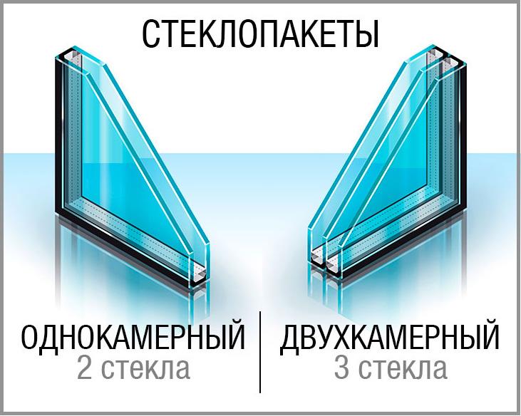 Как производители экономят на окнах